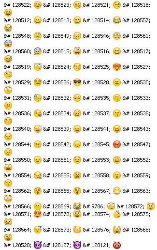 смайлики вконтакте символами