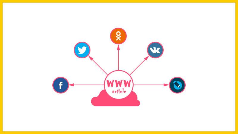 кросспостинг с сайта wordpress в социальные сети